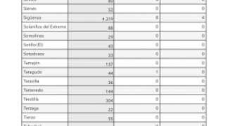 Información Covid-19. Semanas 9-10
