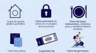El Gobierno de Castilla-La Mancha mantiene días más el confinamiento perimetral de todos los municipios de la región.