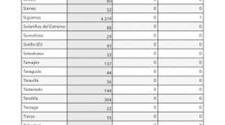 Información Covid-19. Semana 23-24