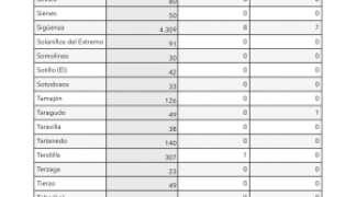 Información Covid-19. Semanas 8-9.