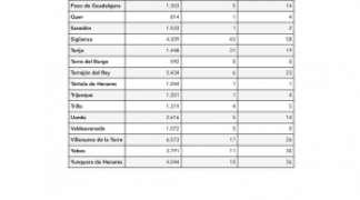 Información Covid-19. Semanas 1-2